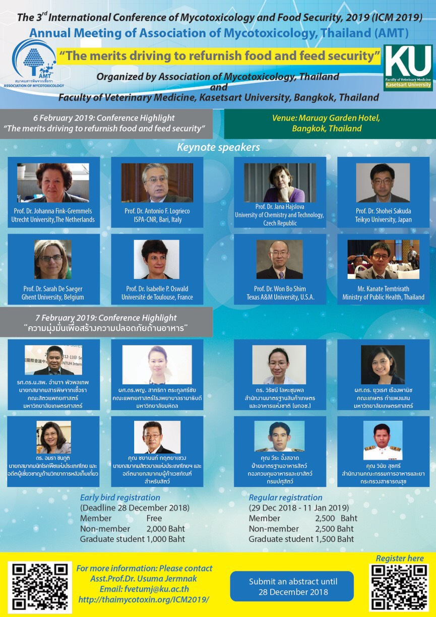 International Conference of Mycotoxicology and Food Security (ICM 2019)